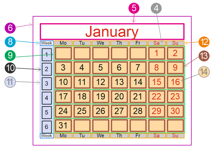 ReproScripts Annual calendars ~  month elements diagram