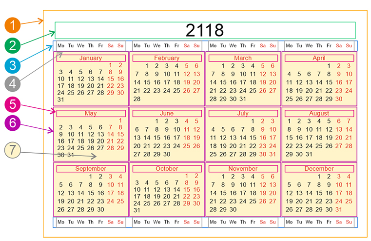 ReproScripts Annual calendars ~  year elements diagram