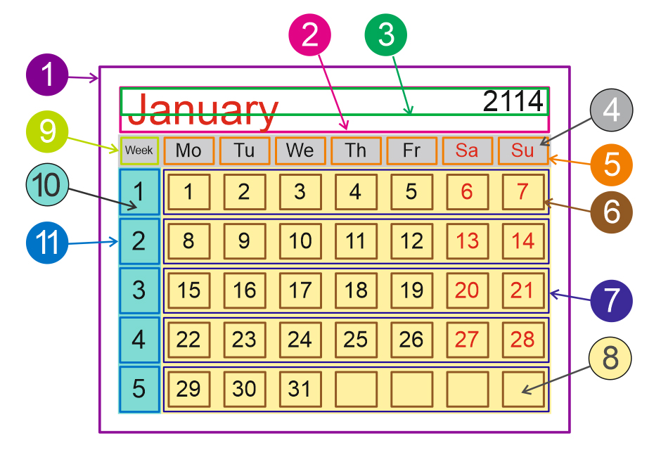 ReproScripts Month builder ~  calendar diagram